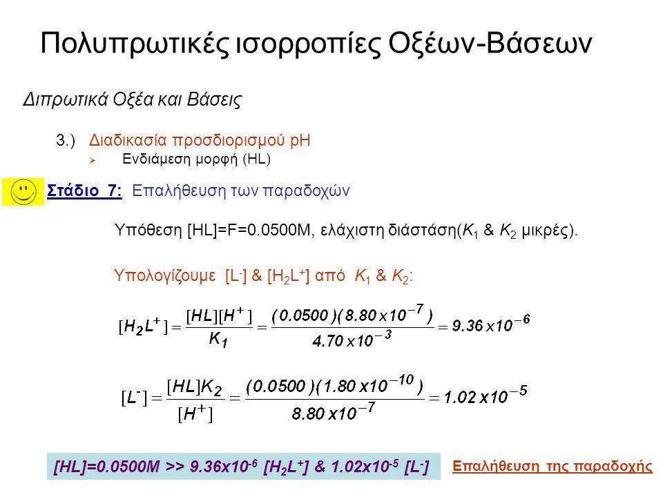 Υπόθεση [HL]=F=0.0500M, ελάχιστη διάστάση(K1 & K2 μικρές).